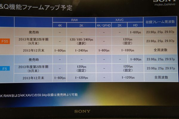 A slide in Japanese from the Sony presentation showing firmware release dates