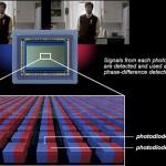 Canon C100 Upgrade: Dual Pixel CMOS Autofocus Breaks Into C Series Cameras