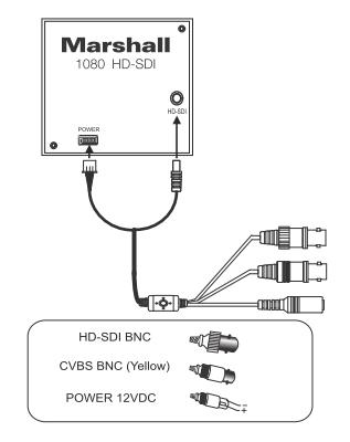 CV-500-M-diagram