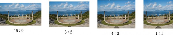 The different aspect ratios of the GH4 4K photo mode