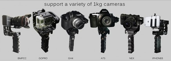 The range of cameras the Nebula 4000 Lite can work with