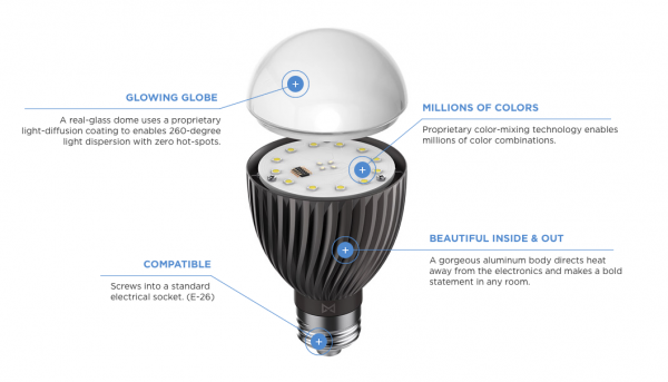 The Bolt is a 60W bulb that puts out 800 lumens
