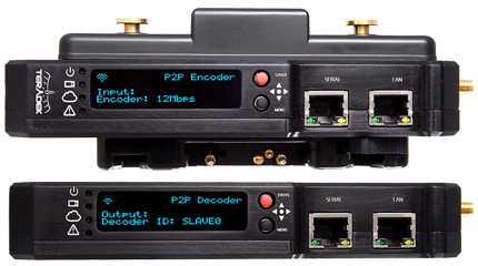 The Beam features ethernet ports on both transmitter and receiver units