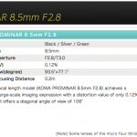 How the Kowa PROMINAR 8.5mm F2.8 M4/3 lens is made
