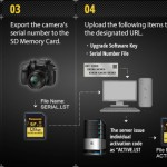 Panasonic announce V-log L option for GH4 as a $99 firmware upgrade