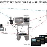 IBC 2015: Teradek's COLR and LOKR make live grading of multiple cameras on set easy