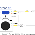 SteadXP Kickstarter launched: Next generation image stabilisation unleashed