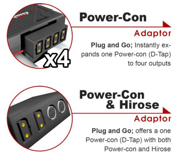 The optional power distribution adapters