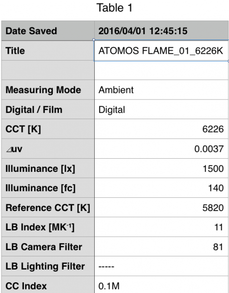 The Shogun Flame certainly lives up to its 1500nit brightness