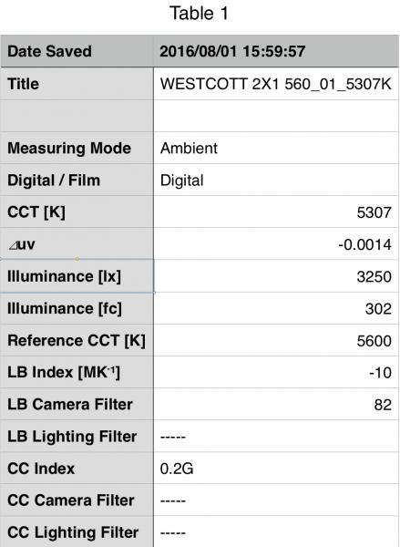 Westcott 1'x2' Bi-Color Flex at 5600K.