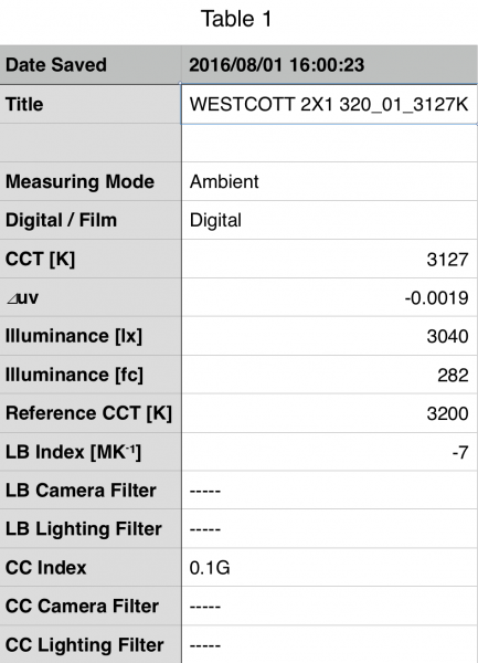 Westcott 1'x2' Bi-Color Flex at 3200k.