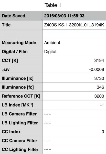 F&V Z400s Soft with KS-1 at 3200k.