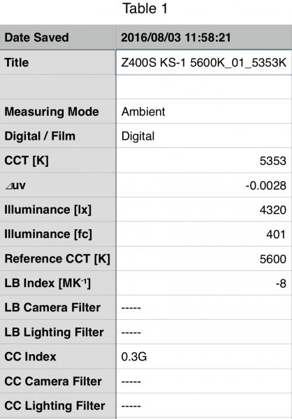 F&V Z400S Soft with KS-1 at 5600k.