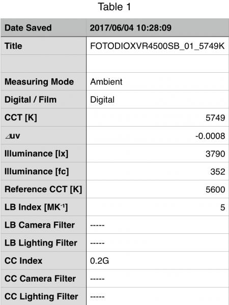 Fotodiox VR-4500