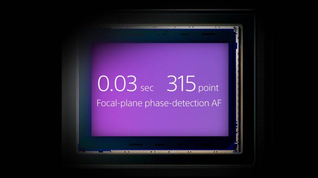 RX100 IV Sensor