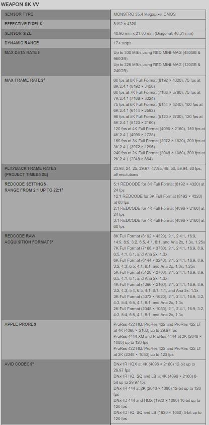 MONSTRO 8K VV SPECS