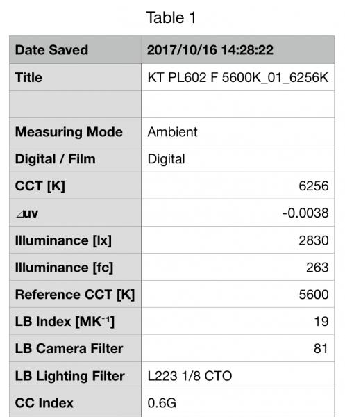 Kinotehnik Practilite 602