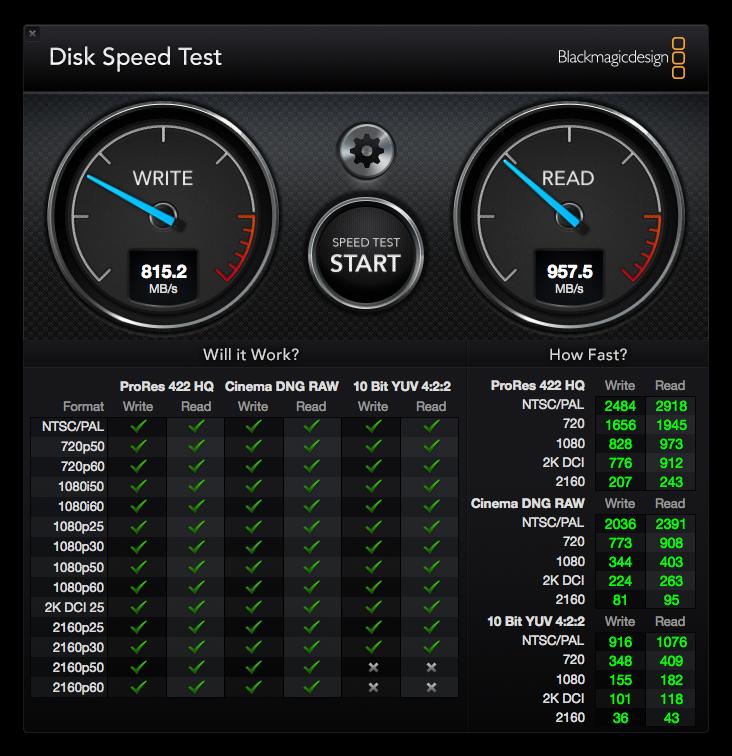 DiskSpeedTest Sonnet RAID 0