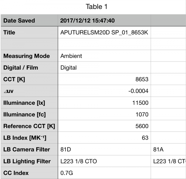 Aputure LS-mini20 d