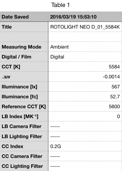Rotolight NEO power output