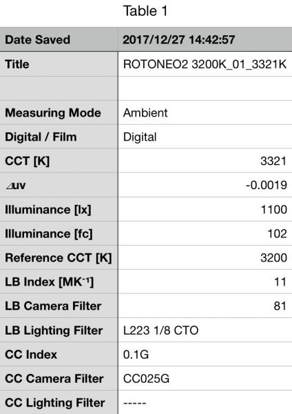 Rotolight NEO 2 output