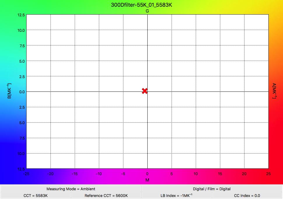 300Dfilter-55K_01_5583K_WhiteBalance