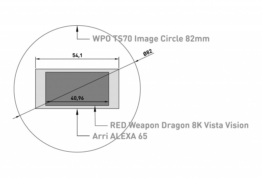 ImageCircle_WPO_ts_70-1024x694