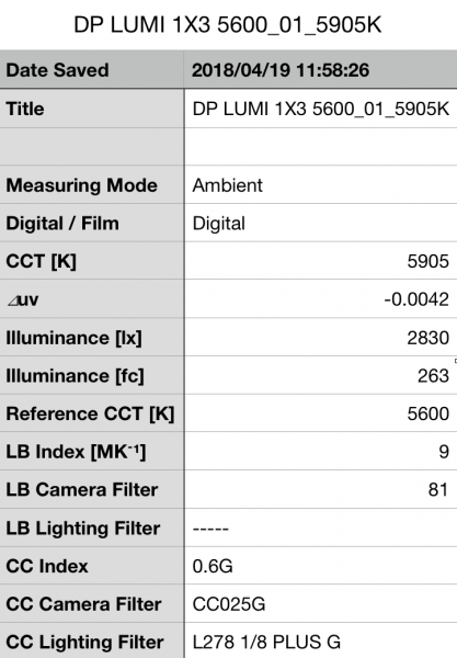 DP Lumi Flexible LED Panel Lights Reviewed