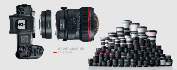 Canon\'s Full Frame Mirrorless EOS R(evolution) is here! - Newsshooter