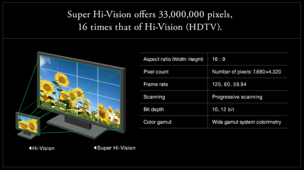 8K is now being broadcast in Japan - Newsshooter