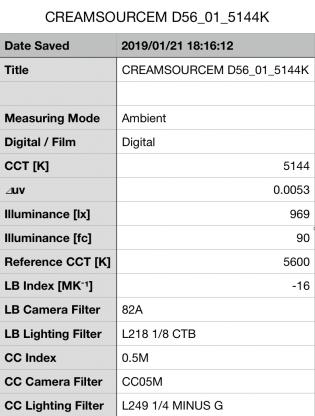 Creamsource Micro Colour