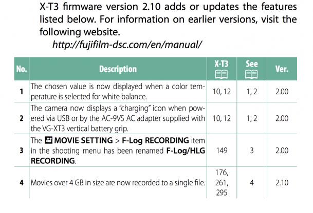 Firmware Update Ver.2.10