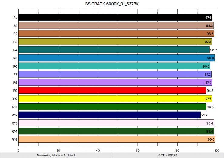 BS CRACK 6000K 01 5373K ColorRendering