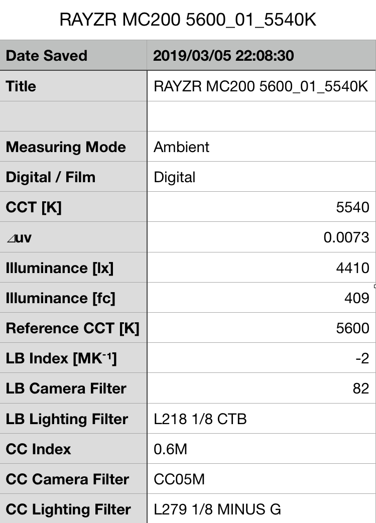 Rayzr MC panels review