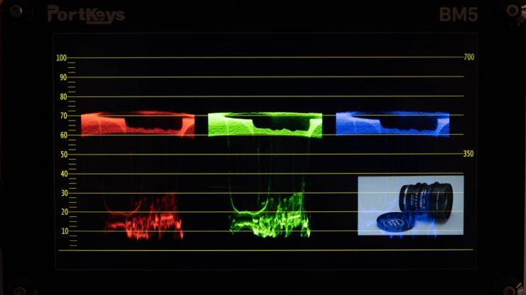 Portkeys BM5 Waveform full