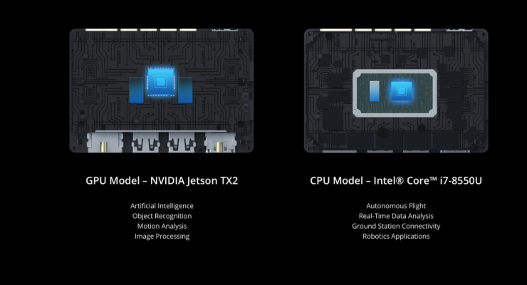 DJI Manifold 2 – ultra-compact onboard supercomputer
