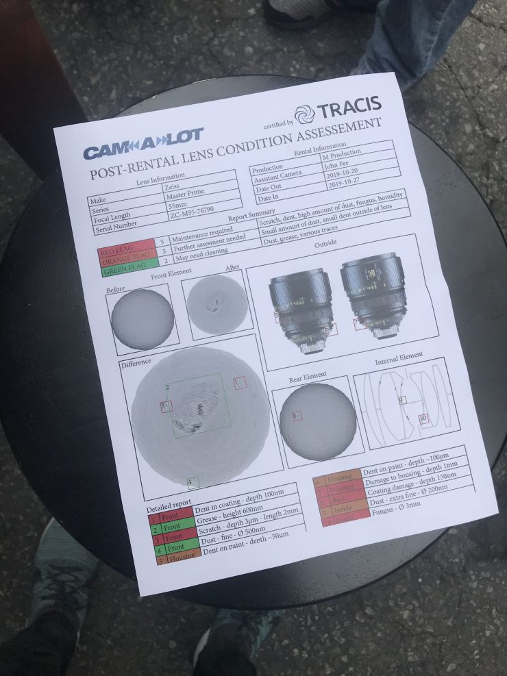 TRACIS Lens Scanner