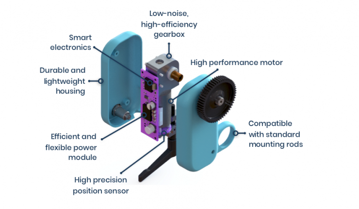 Moxie wireless lens control system