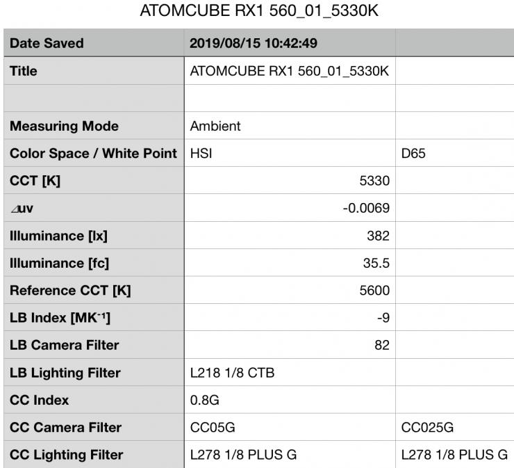 Pilotfly ATOMCUBE RX1 RGBCW
