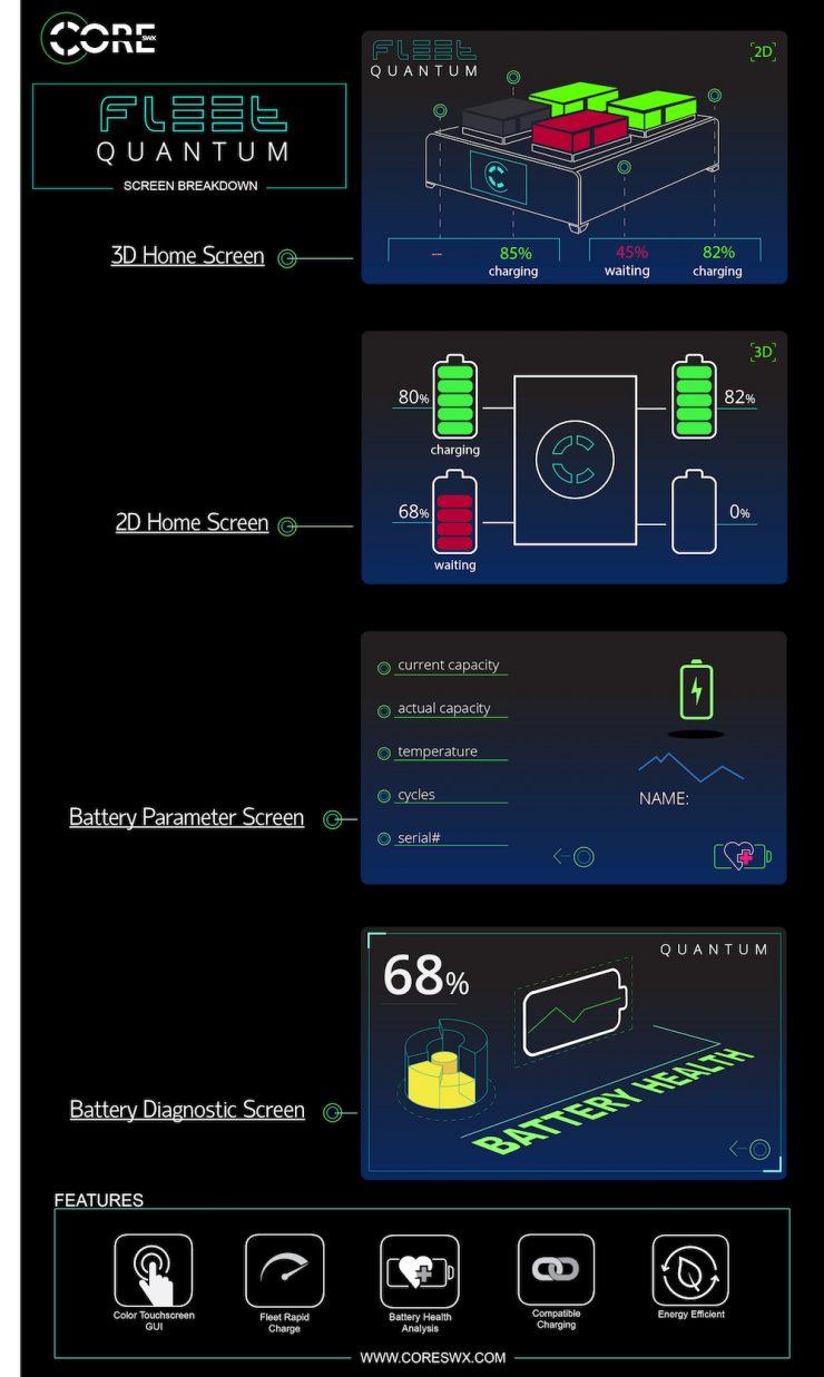 Quantum Screen Breakdown