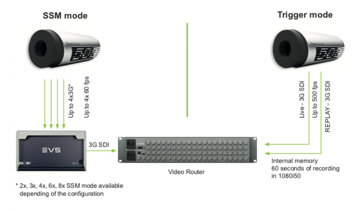 ATOM one SSM500 – a 400g camera that can capture up to
