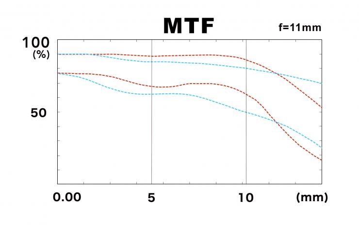 atxi1116 mtf11