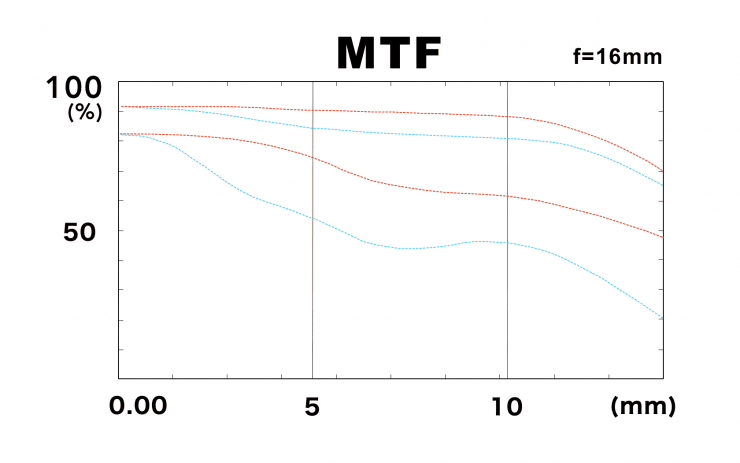 atxi1116 mtf16