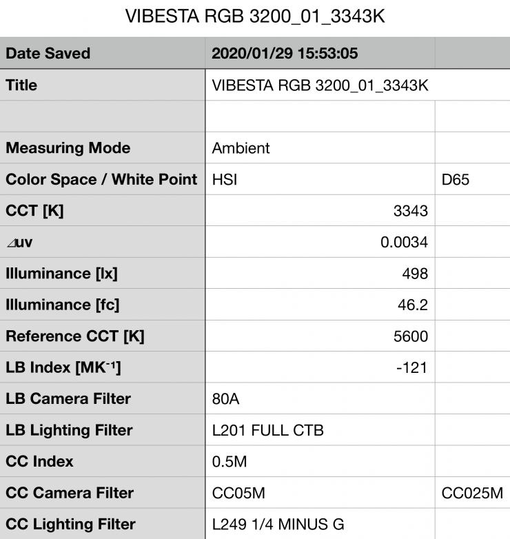 Screenshot 2020 01 29 at 3 57 54 PM