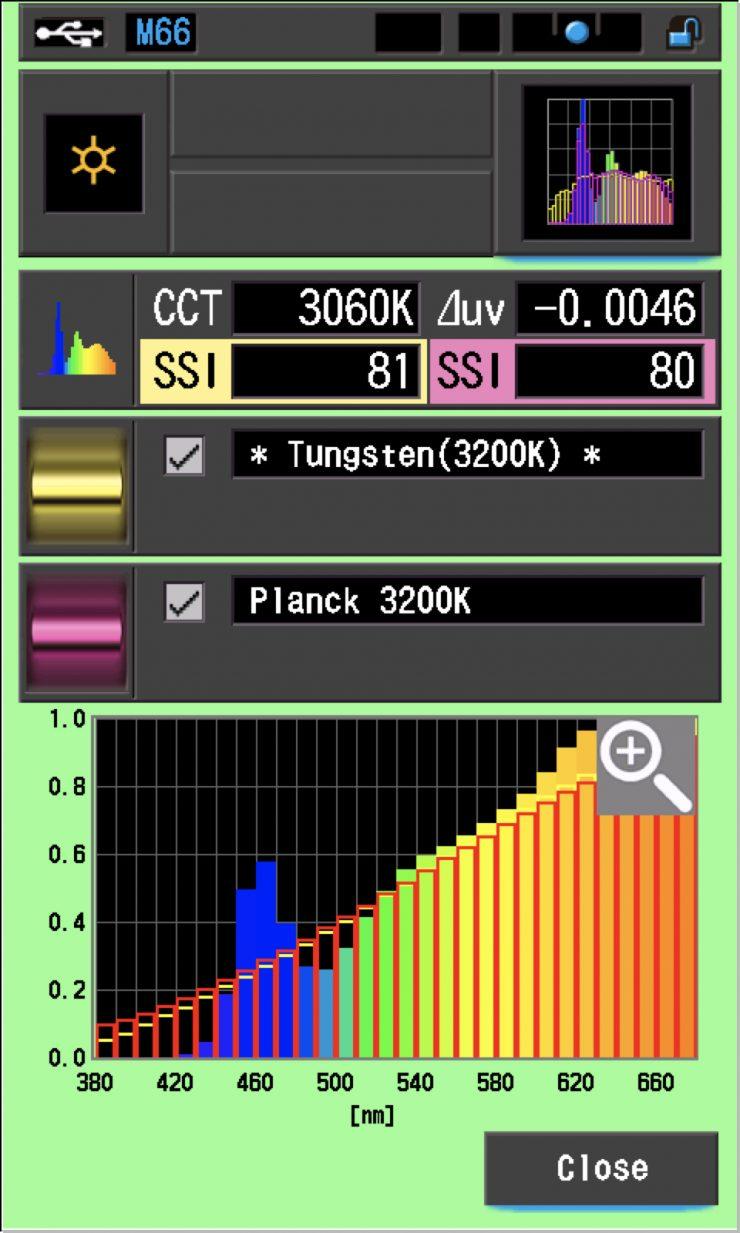 Vibesta B color 3200K