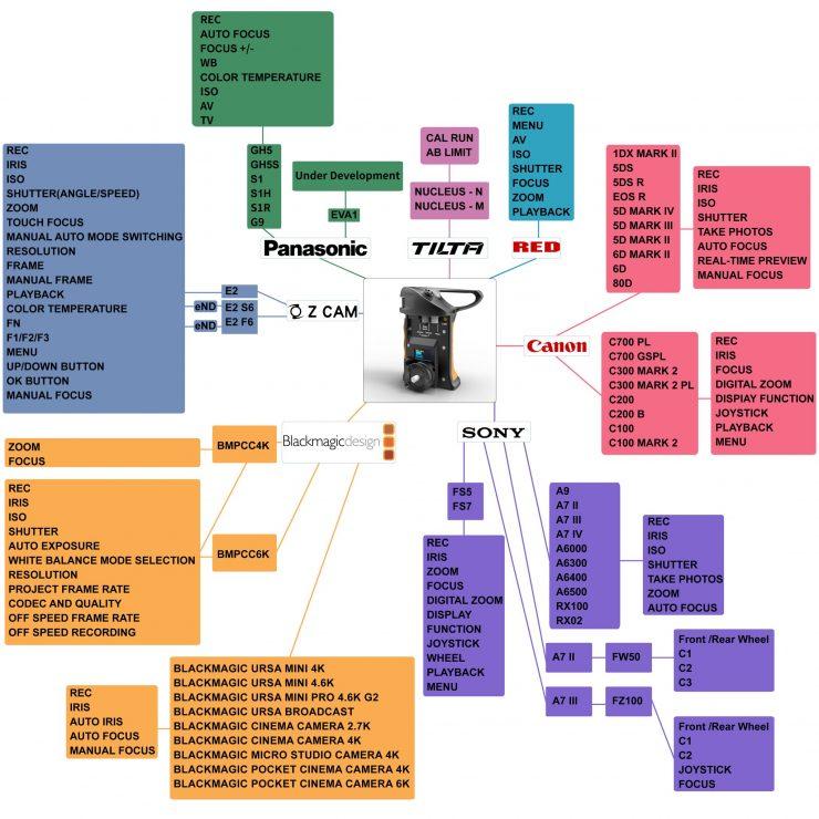 Keygrip roadmap
