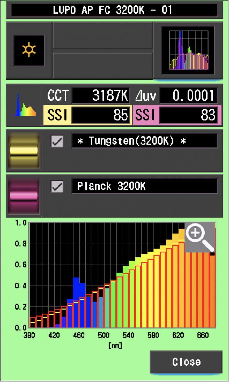 SSI Dual Color 3200K