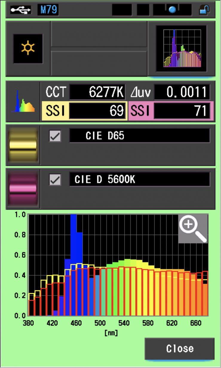 SSi Dual Color 5600K
