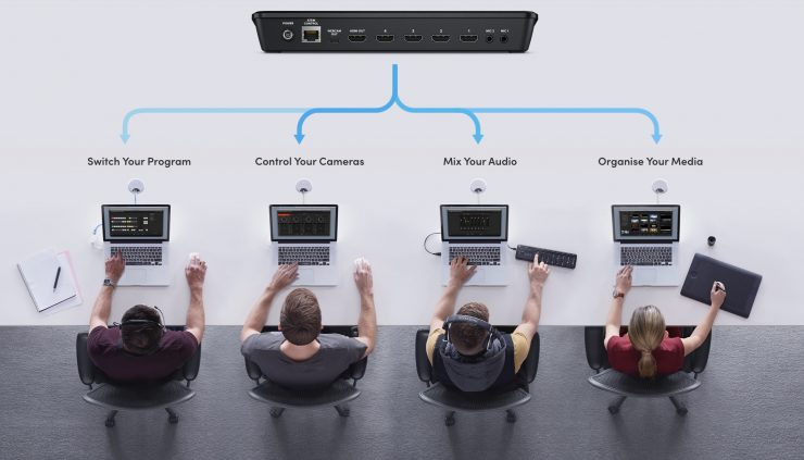 Blackmagic Design Releases Atem Mini Pro Newsshooter