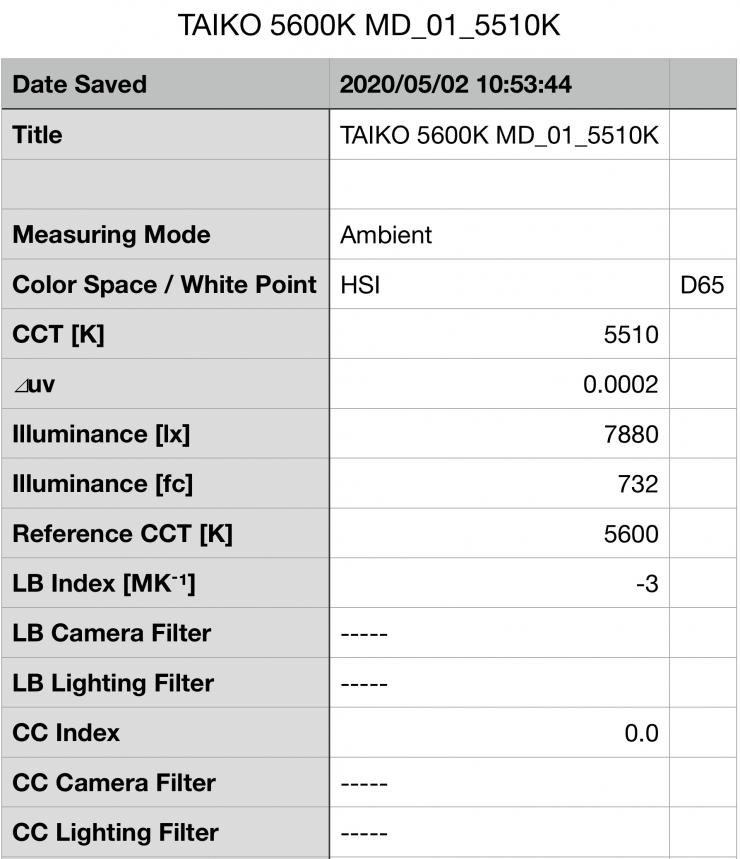 Screenshot 2020 05 02 at 10 56 21 AM
